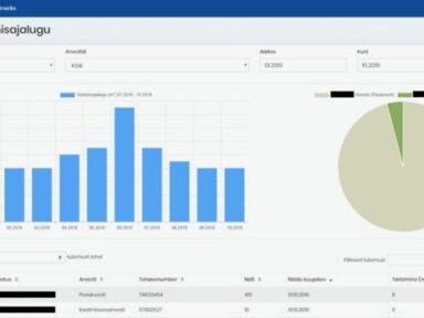 Emajõe Veevärk: veebipõhine keskkond lihtsustab andmete haldamist